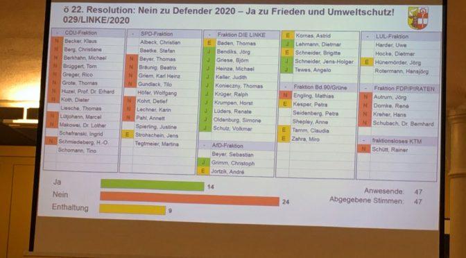 Kreistag lehnt mehrheitlich Anträge zu »Defender 2020« ab